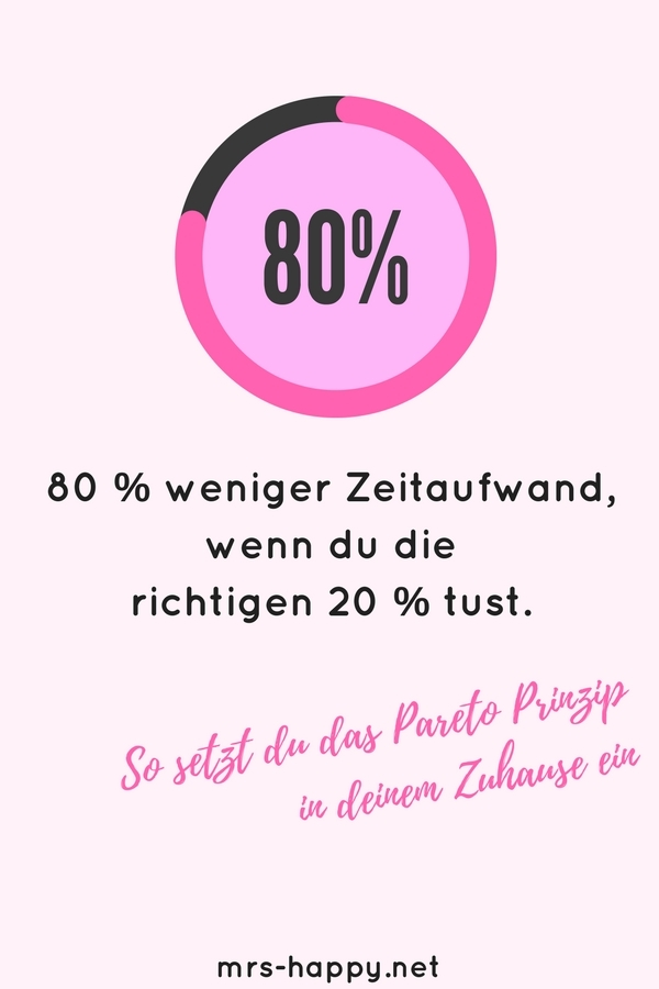 80 Prozent weniger Zeitaufwand